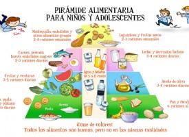 Cinco consejos sobre la alimentación infantil