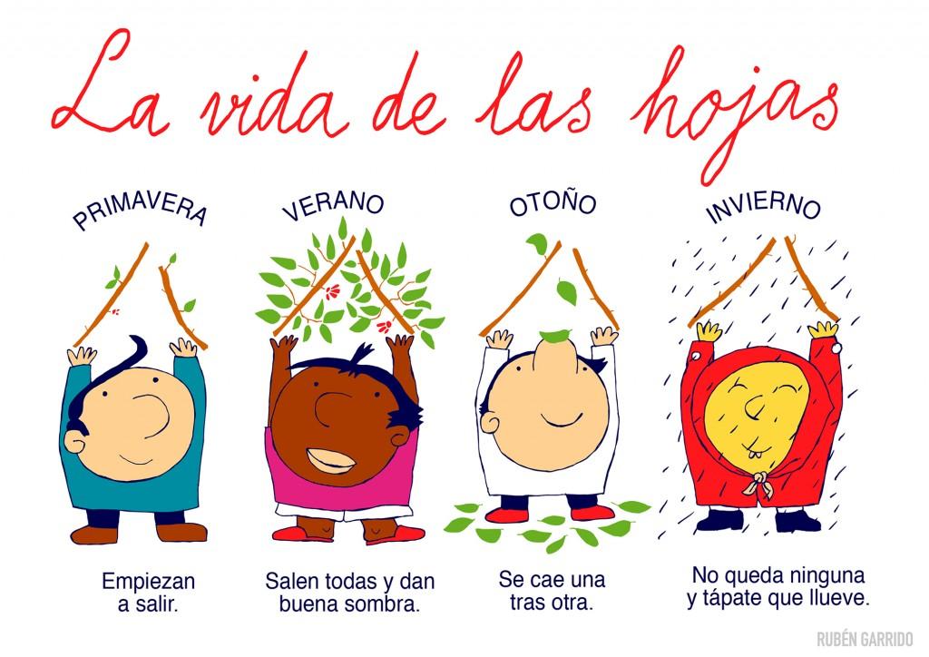 """Mis niños. """"La vida de las hojas"""". Rubén Garrido."""