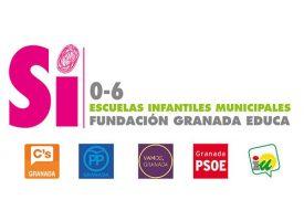 Se consigue el pleno apoyo político al proyecto educativo 0-6 de las EIM de Granada