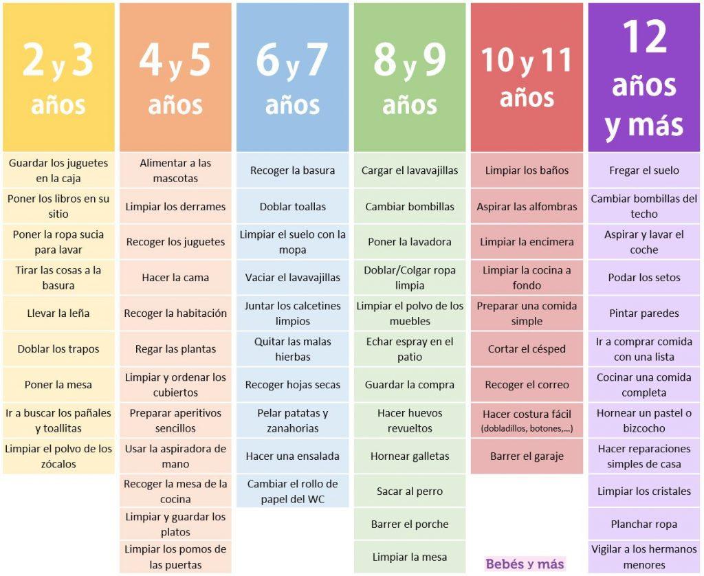 tabla-tareas-montessori